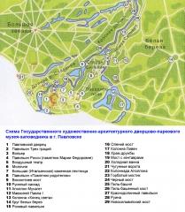Схема Государственного художественно-архитектурного дворцово-паркового музея-заповедника в г. Павловске