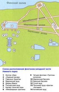 Петродворец. Схема расположения фонтанов западной части Нижнего парка