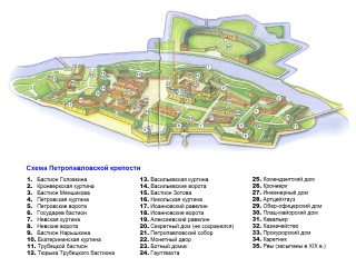 Схема Петропавловской крепости