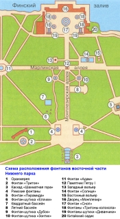 Петродворец. Схема расположения фонтанов восточной части Нижнего парка
