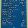 zheleznovodsk-smirnovskij-istochnik-2012-05